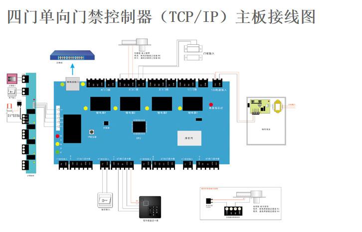 ias-2040t门禁控制器接线图